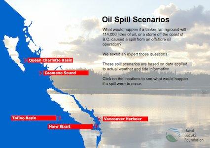 Oil Spill Scenario
