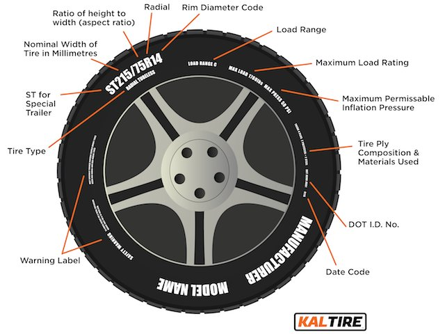 What Do The Numbers On Tires Mean >> What The Numbers On Your Trailer Tires Mean Suncruiser