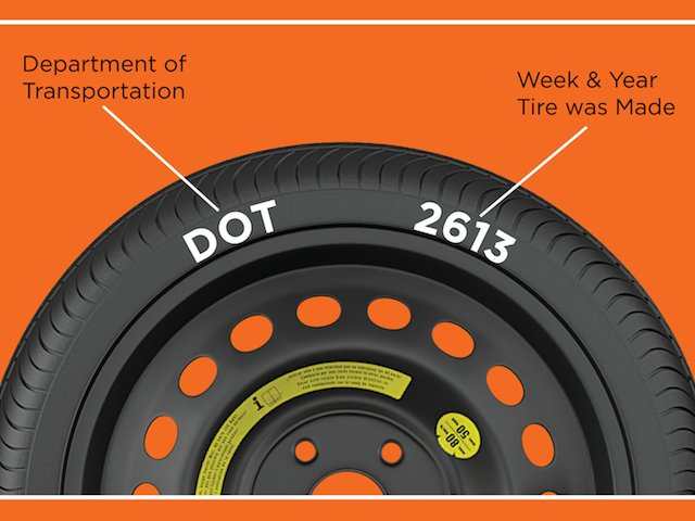 Image - DOT on Tire.png