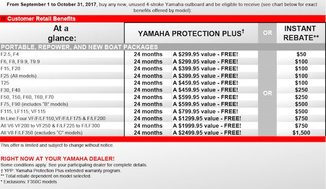 Yamaha's 'Endless Summer (Outboard)' offer on now