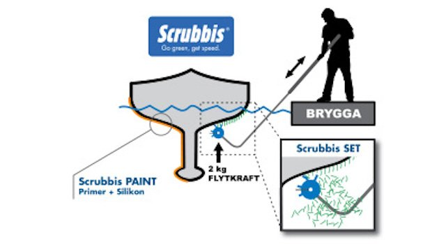 "The ""Scrubbis"" boat cleaning systems"