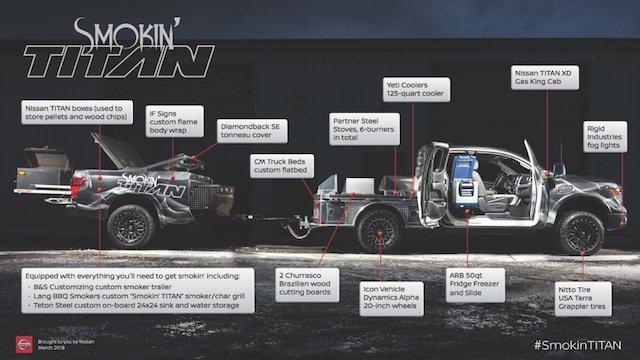 Nissan's 2018 Smokin' TITAN