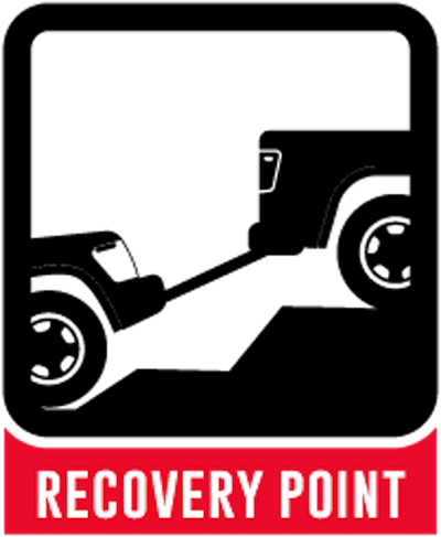 RecoveryPoint.png