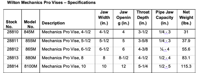 Wilton Mechanics Pro Vises – Specifications