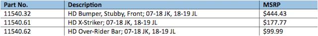 2007-2019 WRANGLER JK/JL APPLICATIONS