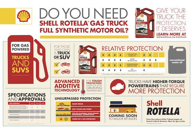 Shell Rotella Gas Truck Infographic.jpg