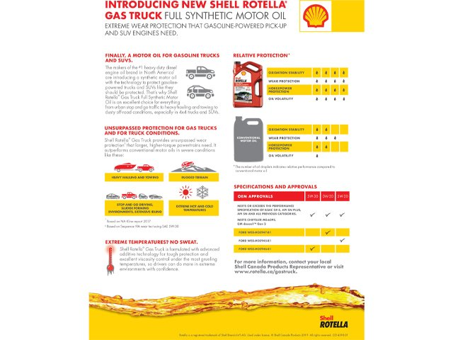 Shell Rotella Gas Truck Product Sheet-1.jpg