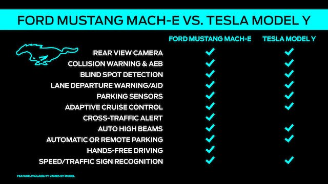 Mach-E vs. Model Y.jpg