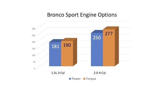 5 Bronco Sport.jpg