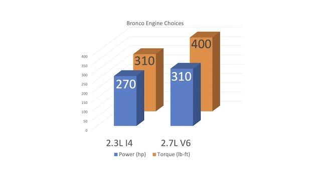 1 Bronco.jpg