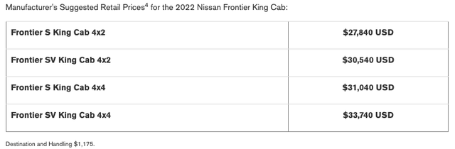 Manufacturer's Suggested Retail Prices4 for the 2022 Nissan Frontier King Cab: