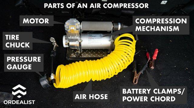 5 Air Compressors Photo Ordealist.com.jpg
