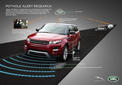 LAND ROVER ANNOUNCES POTHOLE TECHNOLOGY