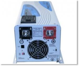 AIM Power Inverter